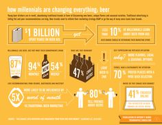 How Millennials are changing everything about beer