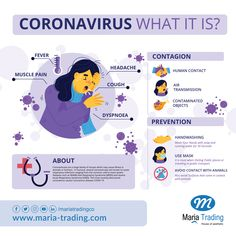 oronaviruses are a large family of viruses which may cause illness in animals or humans. In humans, several coronaviruses are known to cause respiratory Scientific Poster Design, Home Safety Tips, Nasal Congestion, Runny Nose, Medical Problems, How To Protect Yourself, Health Facts, The Cure, Dena