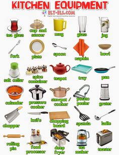 """In the Kitchen"" Vocabulary: Objects Illustrated - ESLBuzz Learning English Learn English Grammar, English Writing Skills, English Vocabulary Words, Learn English Words, English Phrases, English Language Learning, Teaching English, Food Vocabulary, Vocabulary Worksheets"