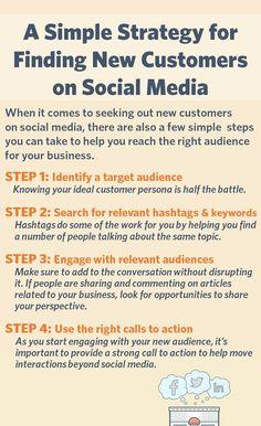 Discover more tips for #smallbusiness #socialmedia marketing at http://blogs.constantcontact.com/category/social-media-marketing/