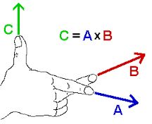 Image result for Physics rule  images