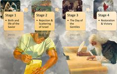 Nephi outlines his usage of Isaiah to fashion a prophetic view of earth's future. This prophetic view includes such events as (1) the coming of Christ, (2) the scattering of Israel, (3) the day of the Gentiles, and (4) the eventual restoration of the house of Israel. Stage three in this outline focuses on the role of the Gentiles in the last days in preparing the house of Israel for its redemption and restoration and includes the coming forth of the Book of Mormon to convince both Jew and…