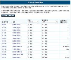 Sample Schedules  Loan Amortization Set Up Excel