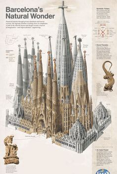 Sagrada Família construction stages, illustration by National Geographic