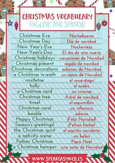 Christmas Vocabulary English and Spanish