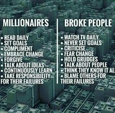 This is a great guideline if you want to move from being broke to being a millionaire #mindset