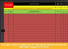 Perangkat Aplikasi Analisis Soal dan Nilai Ulangan Bahasa Indonesia SD SMP SMA Lengkap 2015-2016