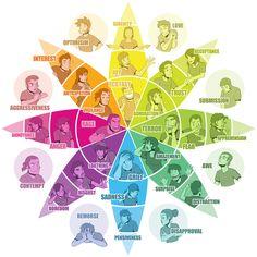 emotion infographics | Emotions Infographic - Imgur