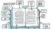 ¿Por qué gustan los libros en formato papel?, descúbrelo con esta curiosa infografía