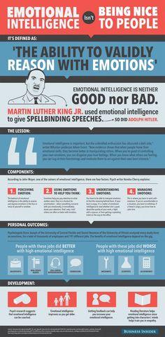 BI_graphics_EmotionalIntelligence