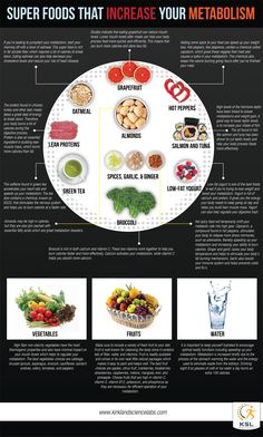 EAT REAL FOOD - http://paleoaholic.com