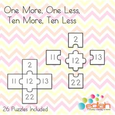 While teaching first grade I noticed a lot of kids had a hard time making the connections between one more, one less and ten more, ten less. We would use a 100's chart to show them this pattern. We created this game as a fun way to reenforce this skill.