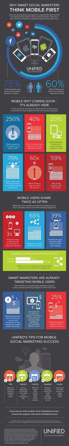 Cool! Social media marketing infographic  RefugeMarketing.com