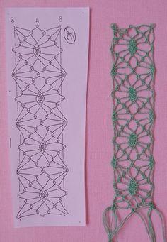 Bobbin Lace Patterns, Knitting Patterns, Tattoo Dentelle, Doily Art, Bobbin Lacemaking, Lace Heart, Lace Jewelry, Hand Embroidery Stitches, Needle Lace