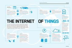 "Vincent Meertens, ""The Internet of Things"" 
