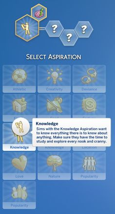 The Knowledge aspiration from The Sims 2 is back!