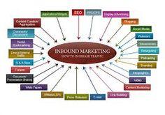 Résultats de recherche d'images pour «marketing 360»