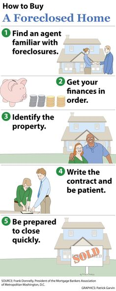 It's been 2 years of wanting to buy foreclosed buildings..  How to Buy A Foreclosed Home