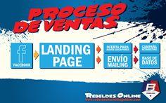 Estrategias de #Marketing en #ecommerce: #Facebook y #Twitter