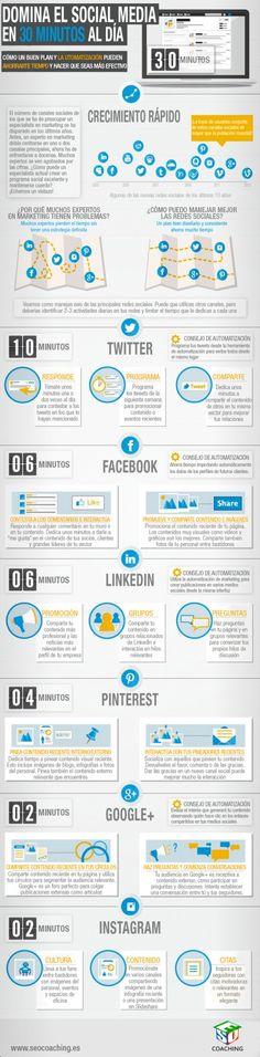 Puedes llevar a cabo tu plan de #marketing  #socialmedia en tan sólo 30 minutos al día.