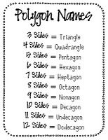 Polygons-- good visualization. Nice trick for students. I would probably add a picture of the shape next to the name.