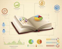 Google SEO Starter Guide Internet Marketing, Seo, Infographic, Nova, Web Design, Website, Learning, Google, Infographics