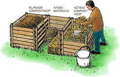 Composteren van inhoud gft-toilet