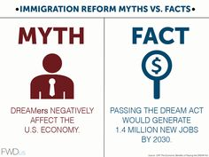 Check out this great infographic from FWD.us  about Immigration Reform Myths and Facts.