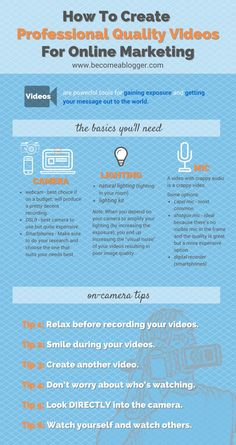 How To Create Professional Quality Videos For Online Marketing | Become A Blogger