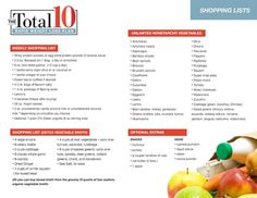 The Total 10 Shopping List | The Dr. Oz Show