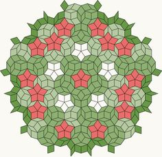 Brief Insights: February 2011 Penrose pattern