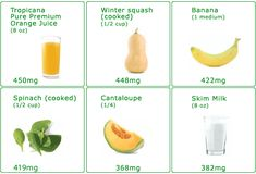 high potasium foods Health And Nutrition, Health And Wellness, Health Fitness, Health Tips, Health Care, High Potassium Foods, Nursing School Prerequisites, Fluid And Electrolytes, Leg Cramps