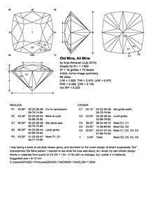 File:Old Mine, All Mine (diagram).jpg - The Gemology Project Diamond Art, Diamond Gemstone, Gem Drawing, Custom Jewelry Design, Mirror Image, Diamond Are A Girls Best Friend, Stone Cuts, Topaz, Gemstones