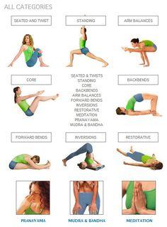 Amazing Benefits Of Yoga... I'll kill myself with those inversions though lol