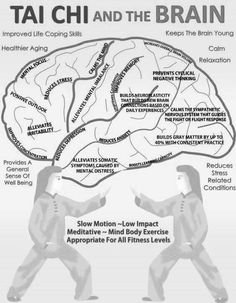 Tai Chi and the brain