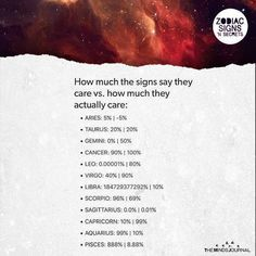How Much The Signs Say They Care vs. How Much They Actually Care - How Much The Signs Say They Care vs. How Much They Actually Care Source by totesoldatin Zodiac Signs Chart, Zodiac Signs Capricorn, Zodiac Sign Traits, Zodiac Star Signs, Zodiac Horoscope, Taurus, Star Pisces, Zodiac Memes, 12 Zodiac