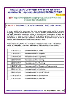 ISO 9001 templates documents covers guideline for processes, flow chart and process model useful for process mapping. It covers process flow chart and activities of all the main and critical processes as listed below with input-output matrix for manufacturing organization.