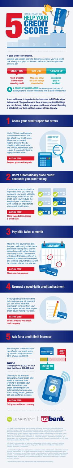 Who knew three digits could have such influence—on your financial life, that is. If your score could use a boost, try these moves. More