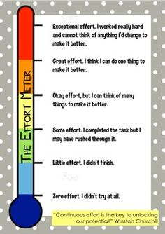 Printable Effort Meter Poster | Student Self Reflection. Stick on students desks and have them evaluate themselves as well as a teacher evaluation.