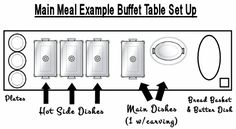 how to set up a buffet table | How to Set Up a Full Meal Buffet - Part 2 | The Stylish Buffet Table