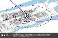 GONGHUACHENG TECHNOLOGY BUSINESS DISTRICT- Sasaki