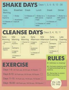 21 Day Fix Meal Plans 21st Meals And Portion Control