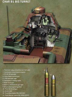 Panzer Iii, Gi Joe, Russian Military Aircraft, French Armed Forces, Tank Armor, Model Tanks, Ww2 Tanks, Tank Design, World Of Tanks