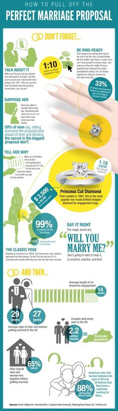 how to get him to propose when you live together