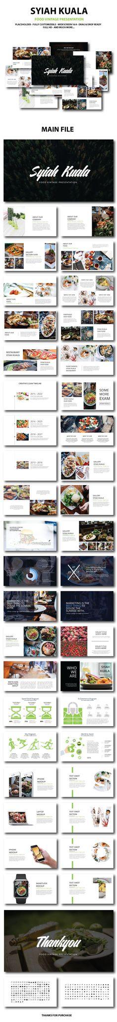 Syiah Kuala Presentation Template - PowerPoint Templates Presentation Templates