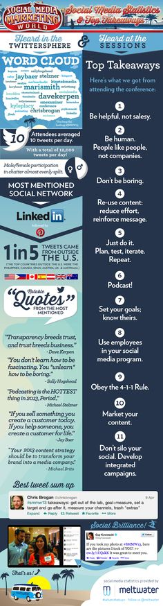 Social Media Marketing Strategy Infographic. Recap of Social Media Marketing World--a conference