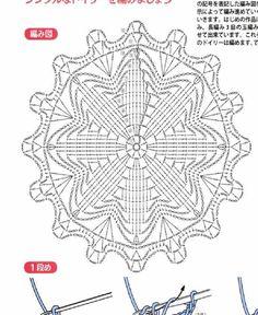 #ClippedOnIssuu from Crochet001s
