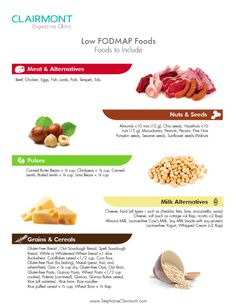Low FODMAP foods.  Eat this in moderation.