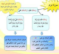 متشابهات سورة مريم ٢