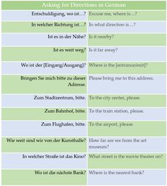 Giving and Asking for Directions in German German Language Learning, Learn A New Language, Deutsch Language, German Grammar, Thing 1, Learn German, Teaching Materials, Future Classroom, Blog Tips